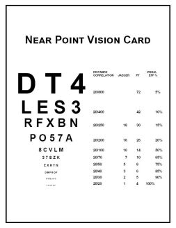 Vision Card